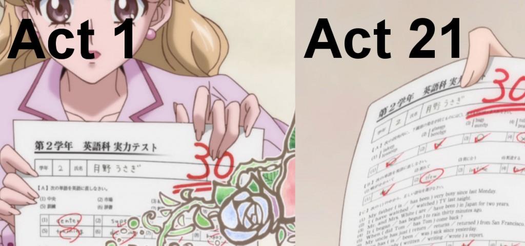 Usagi's tests Act 1 vs. Act 21