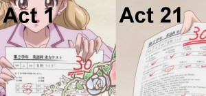 Usagi's tests Act 1 vs. Act 21