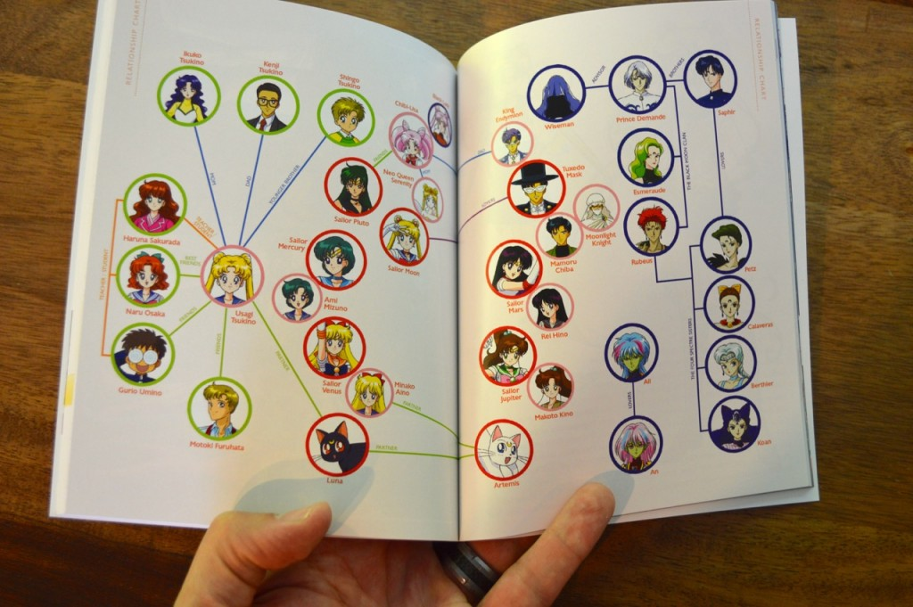 Sailor Moon Blu-Ray booklet - Sailor Moon R - Relationship chart