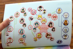 Sailor Moon Sailor Stars Part 1 Blu-Ray - Booklet - Relationship diagram close up